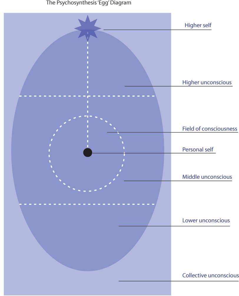 eggdiagram01
